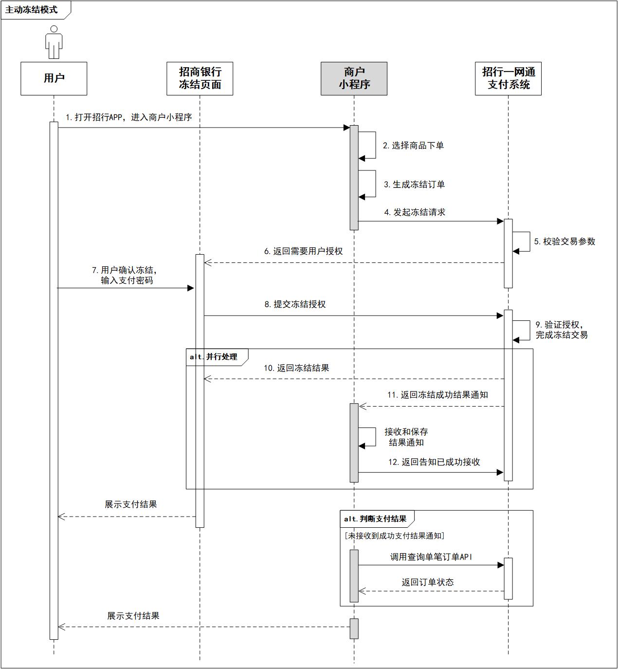 系统交互图.png