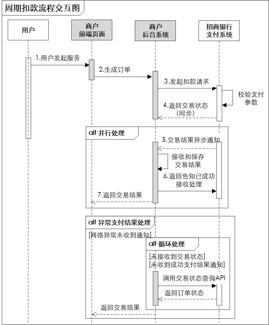系统交互图2.jpg