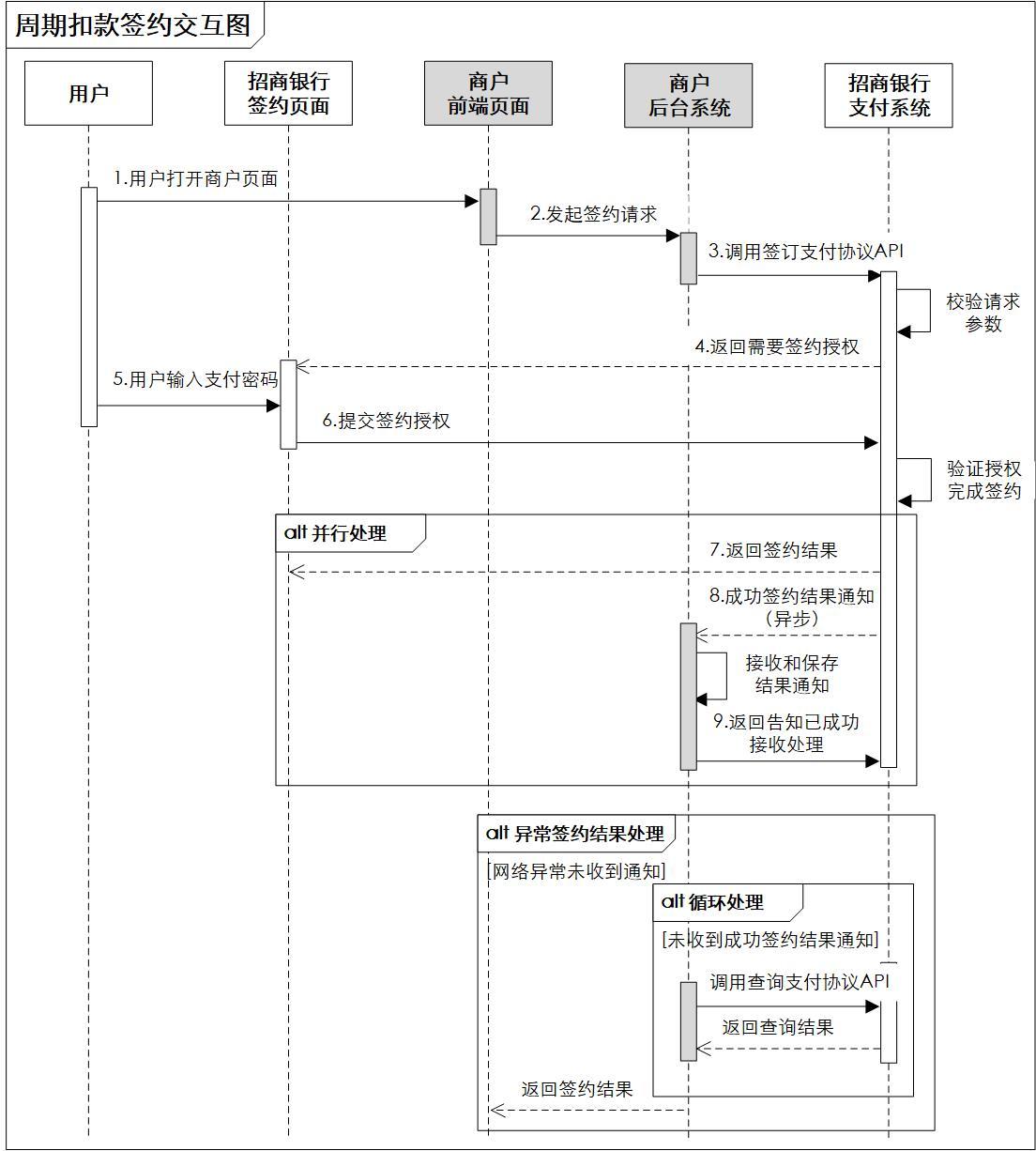 系统交互图.jpg