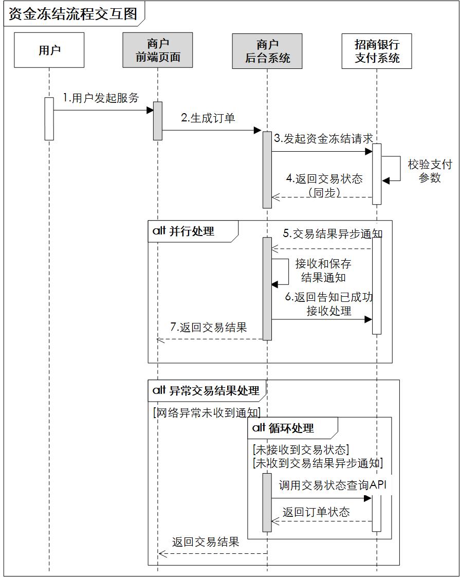 系统交互图(2020.03.24).png